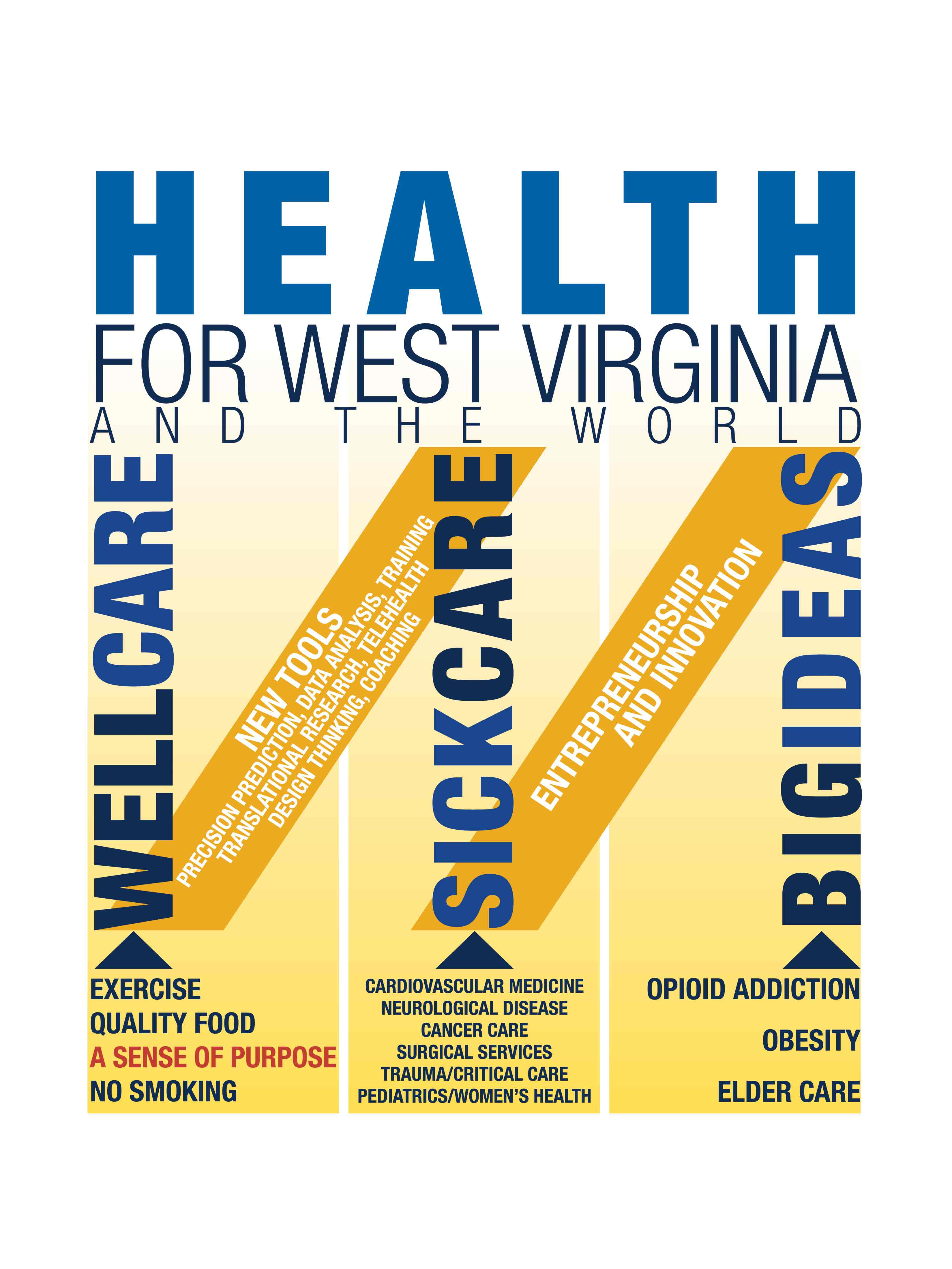 Pillars of Healthcare in West Virginia